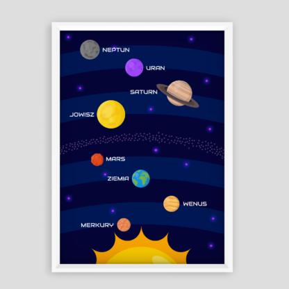 plakaty edukacyjne dla dzieci układ słoneczny kosmos w ramie do powieszenia na ścianie