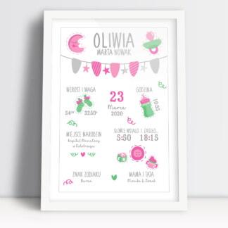 metryczka dla dziewczynki różowe kolory z danymi po urodzeniu na prezent i jako ozdoba