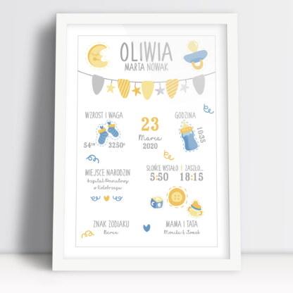 plakat z danymi z metryczki urodzeniowej dziecka i ozdobami na prezent i jako ozdoba pokoju dziecka