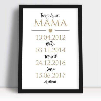 idealny prezent od dzieci dla ukochanej mamusi
