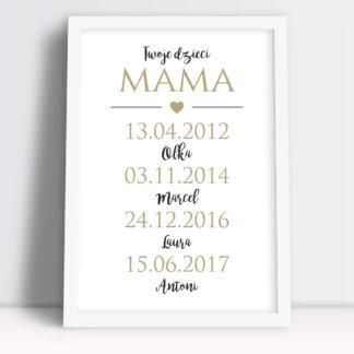 Prezent na imieniny dla mamy od dzieci z ich imionami i datami urodzin